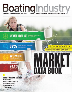 2017 Boating Industry Market Data Book