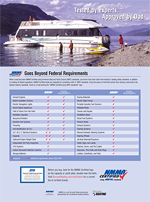 houseboat certification ad