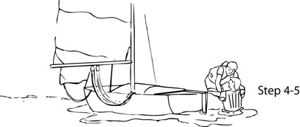 Sailing Capsize Scoop Method