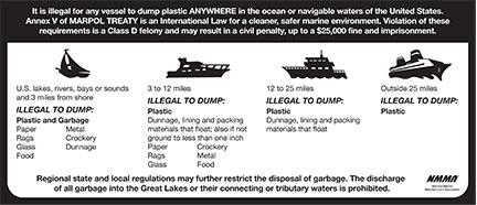 Vessel Garbage Disposal Guidelines Label
